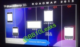 BB10 Roadmap
