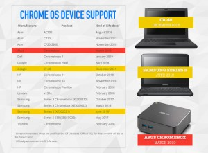 Chrome_OS_support-750x554