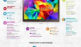 Infographic  Samsung Galaxy Tab S Features and Specs