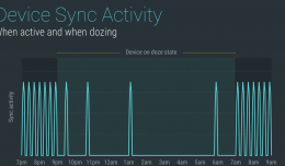 Device_Sync_Activity_with_Doze
